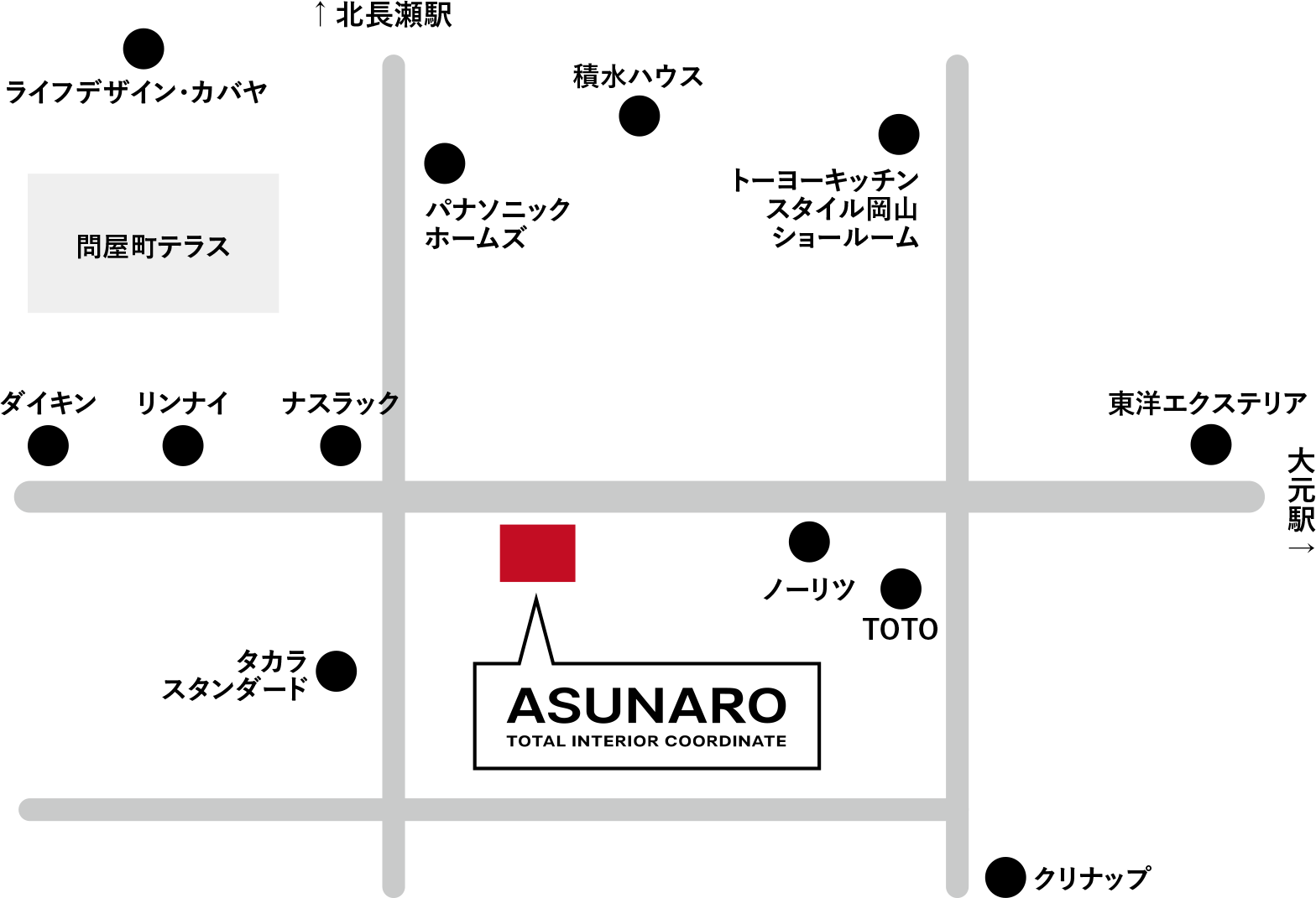 ASUNAROへのアクセスマップイラスト